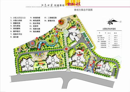 重庆江南世家环境景观规划设计